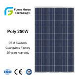 Comitato solare del comitato policristallino fotovoltaico di potere 250W PV poli