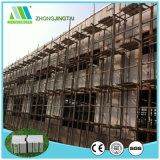 Schutz gegen die Gezeiten, die ENV-Zwischenlage-Panel für Wand dauern