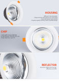ÉPI en aluminium Downlight du corps DEL de la Chine Ce&RoHS 30With40W