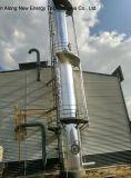 20, Biogas 000m3/Day, das Pflanze ausbaut