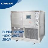 Refrigeratore raffreddato ad acqua industriale Sundi-8A25W