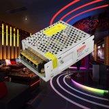 fuente de alimentación de 12V 5A LED con Htp-Series del Bis de RoHS del Ce