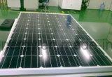太陽電池パネルの低価格の高品質210With215With220With225With230With235With240With245With250W