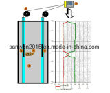 3sections испытывая ультразвуковое оборудование для испытаний кучи перекрестного отверстия