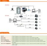 Face + Fingerprint Recognition Time Atendimento e controle de acesso (FA1)