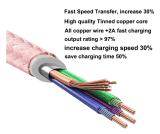 Charge et transmission de données USB 3.0 vers USB 3.1 Câble de type C