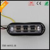 Approvazione impermeabile LED Lightheads del CE