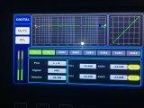 Compacte en begroting-Vriendschappelijke Digitale Mixer met het Scherm van de Aanraking