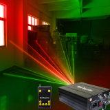 レーザー光線を運転している鳥を使用して屋内