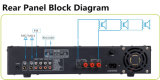 C - Sistema de Public Address Yark Amplificador de mistura com o Suficiente Watt