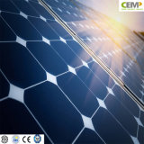 Modulo solare sicuro e certo 290W di PV per il progetto di energia solare