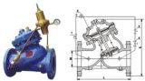Давление уменьшая, клапан Yx741X давления терпя