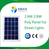 2.7W Mini panneau solaire pour chargeur solaire