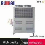 Rhp-12A 가벼운 가이드 격판덮개 전용 냉각장치