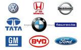 Automobile che controlla dispositivo/calibro dell'assegno e della maschera per vedere se c'è indicatori luminosi automobilistici dell'automobile