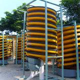 Canal inclinado espiral para la explotación minera, material de construcción, producto químico