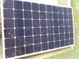 Modulo monocristallino di PV del comitato solare di marca 36V 200W di Talesun del fornitore della fila 1 del fornitore del comitato solare del principale 10 da vendere