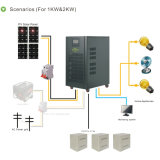 Sistema rinnovabile di conservazione dell'energia per la casa, fonti di energia alternative