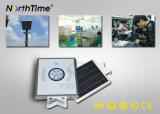El amanecer y anochecer calle la luz solar automática de los proveedores