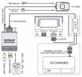 Toyota 6+6p USB SD 보조 3.5mm 오디오 선수 접합기 차 카드뮴 변경자를 위해