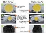 차 헤드라이트 4 측 360 도 H1 H4 H7 H11 LED 헤드라이트 전구