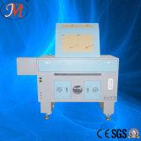 Máquina de estaca diminuta do laser para o brinquedo do luxuoso (JM-640H)