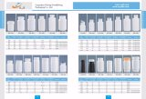 Бутылка микстуры качества фармацевтическая пластичная для сбывания