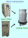 産業中国の製造業者の水によって冷却されるスリラー
