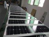 Indicatore luminoso di via solare con il sistema di energia eolica