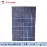 簡単な太陽系のための高品質210Wの多結晶性太陽電池パネル