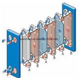보일러 물 순환 물에 의하여 순화되는 물 냉각 장치 격판덮개 열교환기