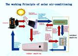 熱いSale 12000BTU Solar Air Conditioner