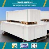 Painel de parede de concreto leve autoclavado pré-fabricado (ALC / AAC)