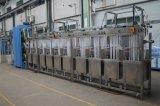 경제적인 폴리에스테 리본 지속적인 Dyeing&Finishing 기계 Kw 812 400