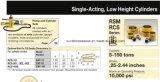 RsmかRcsシリーズの低い高さシリンダー(RSM-1000、RSM-300、RSM-50、RCS-1002、RCS-302)