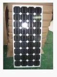 80W Monocystalline paneles solares con TUV (RS-SP80W)