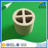 Anillo de partición cruzada de cerámica para 1 '', 2 '', 3 ''
