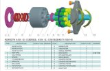 Réparation des pièces de rechange de pompe à piston de Rexroth A10V (s) O16/18/28/45/71/100/140 ou pièces de moteur hydraulique de Remanufacture