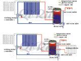 Verwarmer Van uitstekende kwaliteit van het Water van de Pijp van de Zonnewarmte van de Druk van 100/150/200/250/300/400/500/1000 Liter van het antivriesmiddel de Vacuüm Zonne
