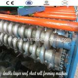 機械を形作る二重層の床板ロール