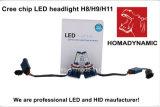 Фара H1 H4 H7 H11 9005 9006 2016 самая популярная Crees СИД автоматического вспомогательного оборудования V16 H7