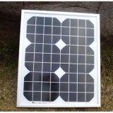 Mono панель солнечных батарей 20W для системы -Решетки