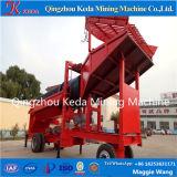 Mineralverarbeitungsanlage, Golderz-Wiederanlauf-Gerät