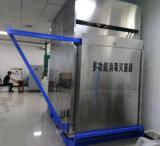 Esterilizador de óxido de etileno