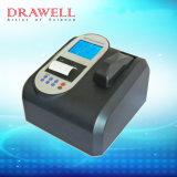 Dw-K2800 de Goedkope Spectrofotometer van de Analysator van Nucleic Zuur van het Laboratorium