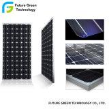 50W最もよい品質太陽PVのパネルのモジュールの試供品