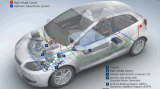 Система управления аккумуляторной батареи с высокой степенью надежности для EV