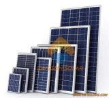 135W-155W Poly panneau solaire avec certificat TUV