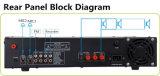C-Yark 2u Sistema de Public Address Amplificador de mistura com leitor USB