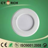 China Fornecedores 9W Plastci+alojamento metálico barato levou as luzes do painel de encaixe